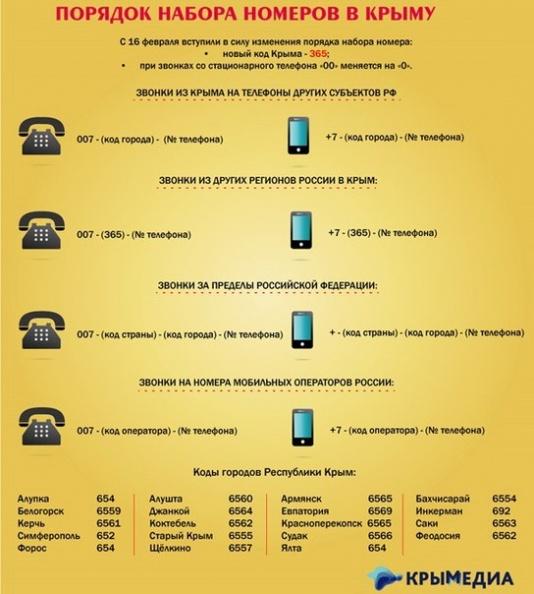 новые коды международной и междугородной телефонной связи в Крыму