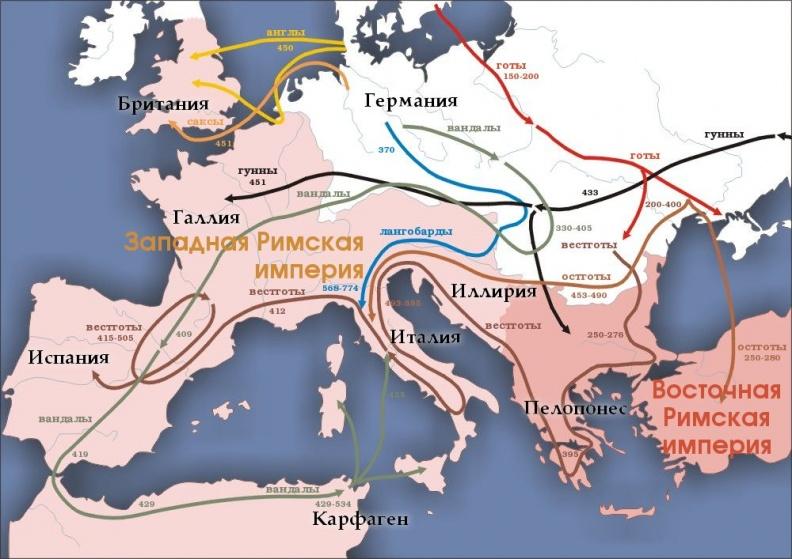 Великое переселение варварских народов Европы (готы, гунны и другие) по землям Римской империи