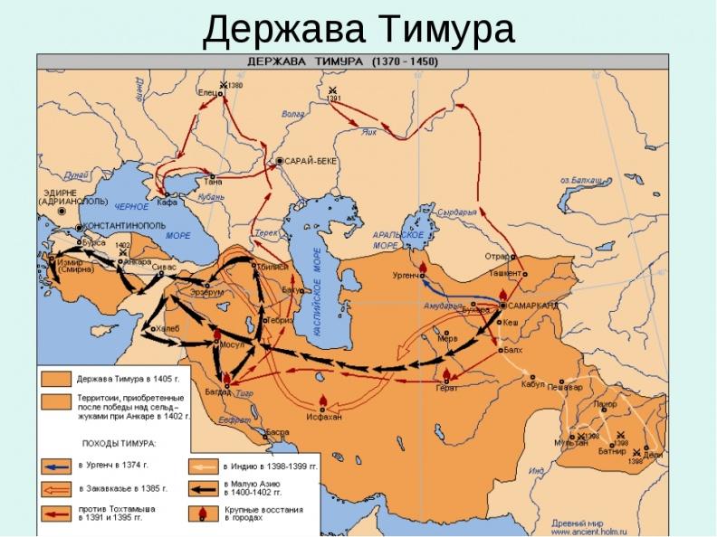 Держава Тимура (1370-1450), походы на Кавказ, Русь, Крым и азиатские страны