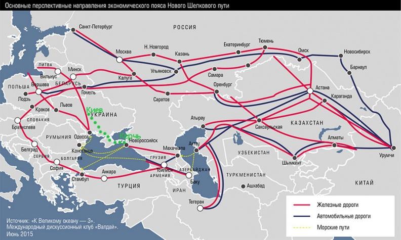 Перспективные направления Нового экономического пояса в странах Великого Шелкового пути. Зеленым цветом показана транспортная связь (автомагистрали и железные дороги) от Киева на Джанкой и Керчь), которая объединяет магистрали от Лондона и Парижа до Калькутты и Пекина