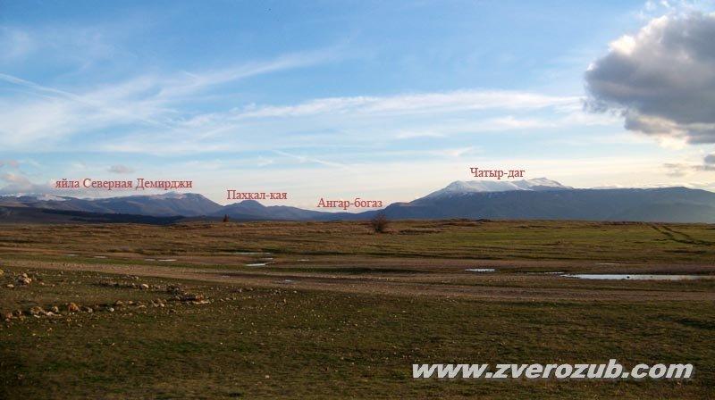 главные ориентиры маршрутов на юг от Долгоруковской яйлы