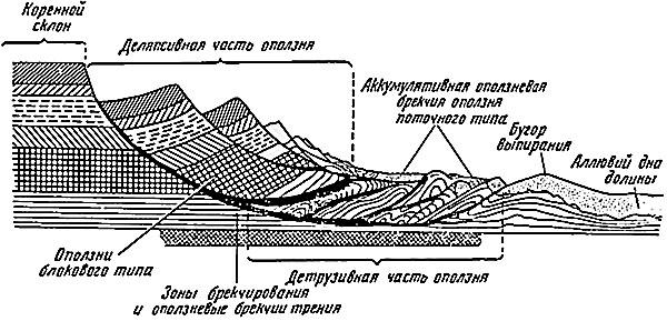 0. Оползень речная долина.jpg