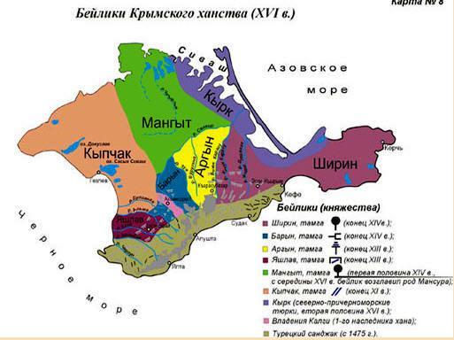Бейлики - удельные владений беев главных крымских родов