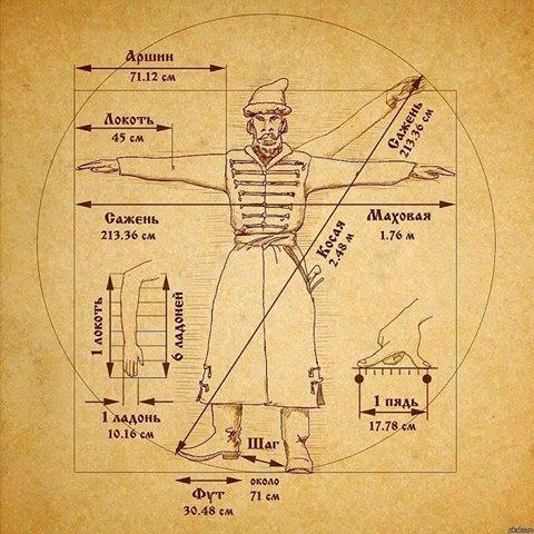 аршин, сажень, пядь - старорусские единицы измерения длины
