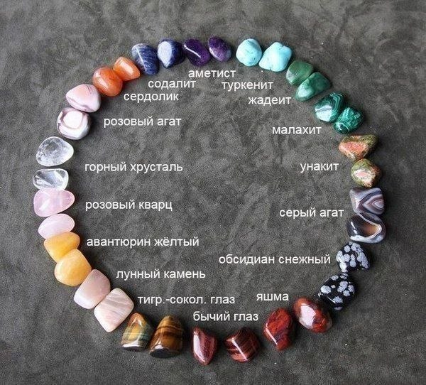 как выглядят и как называются самоцветные камни
