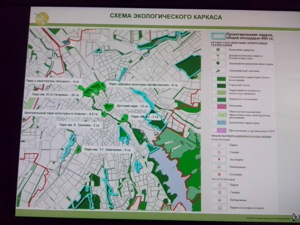 Симферополь. Схема экологического каркаса для генерального плана развития города, 2016